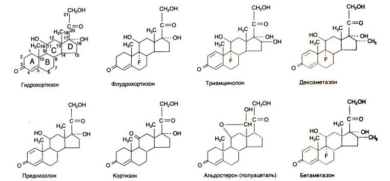 Формулы кортикостероидов
