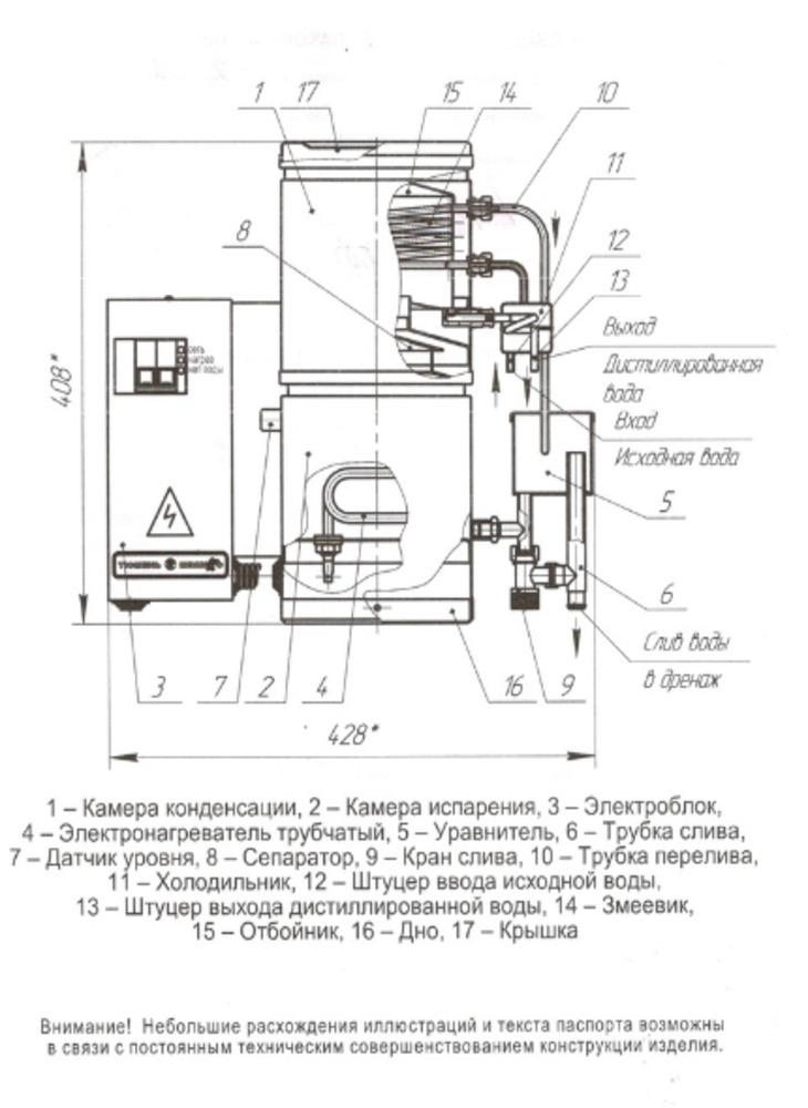 Подробное описание дистиллятора ДЭ 4