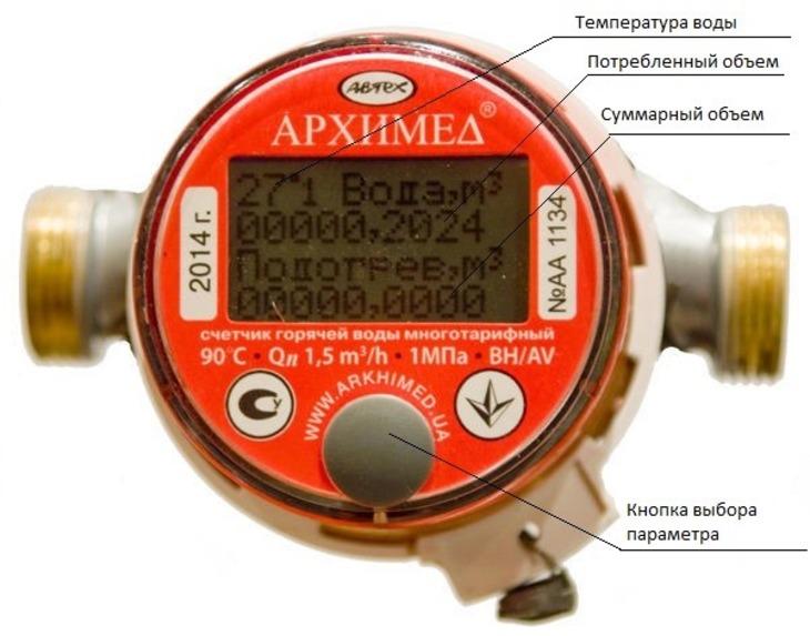 Что из себя представляет счётчик горячей воды с термодатчиком для квартиры?
