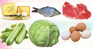 Безуглеводные и малоуглеводные продукты