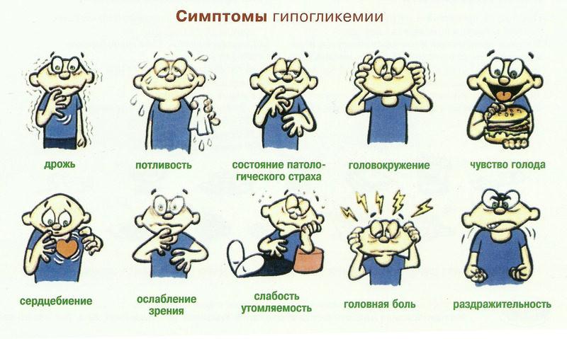 Симптомы гипогликемии